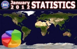 January 2012 Statistics