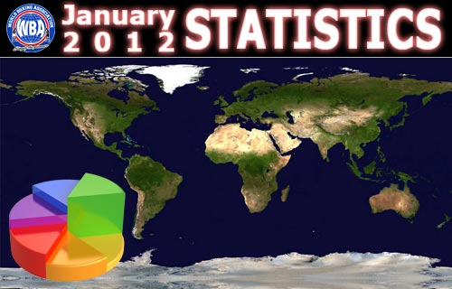 statistics-2012_1