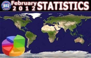 February 2012 Statistics