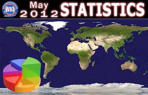 statistics_banner_template