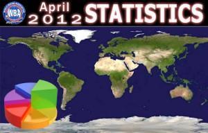 April 2012 Ranking Stats