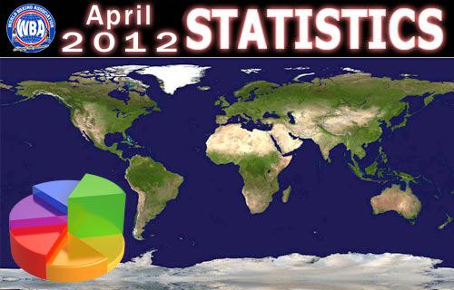 march_2012_wba_ranking_tats
