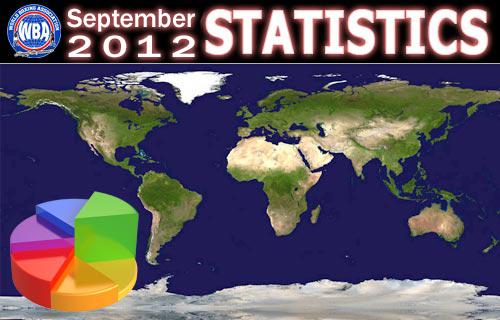 September 2012 Ranking Stats