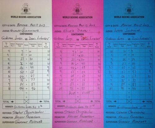 WBA Cruiserweight Scorecards and Analisys