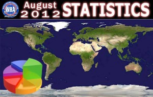 August 2012 Ranking Stats