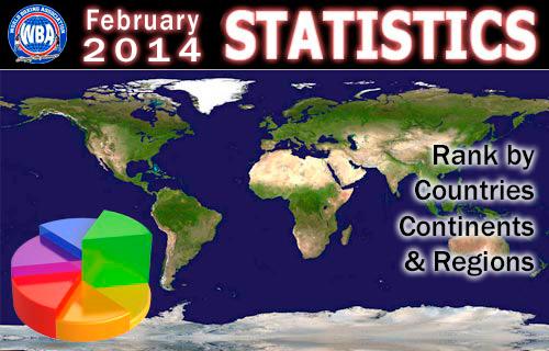 February 2014 Ranking Stats