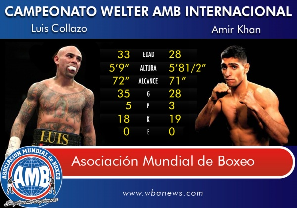 Collazo vs. Khan en números