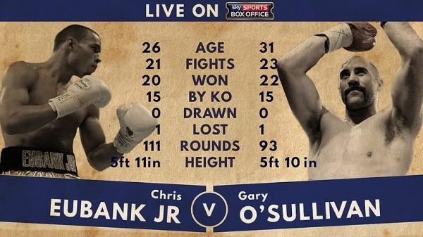 Eubank Jr.—O'Sullivan Final Eliminator Tonight