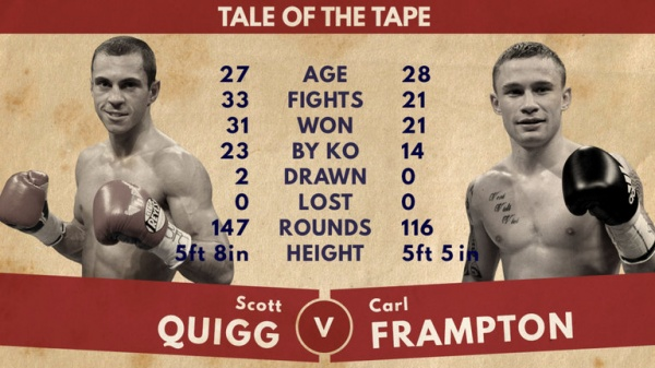 """Rigondeaux shall face the winner of the February 27 unification bout between Scott Quigg and Carl Frampton."""