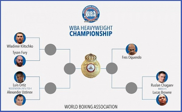 WBA Tournament to Determine One Champion