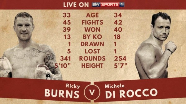 Tonight in Glasgow: Burns vs. Di Rocco