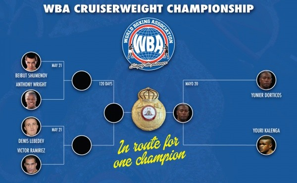 WBA Cruiserweight Tournament Begins