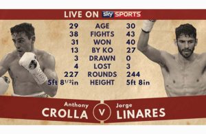 anthony-crolla-jorge-linares-boxing_3