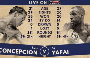 """He'll come forward, no doubt,"" said Yafai, ""but he'll meet someone who can really punch."""