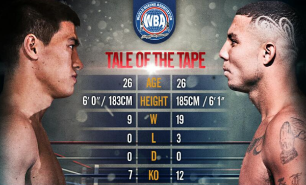 Bivol and Clarkson in weight and ready to fight