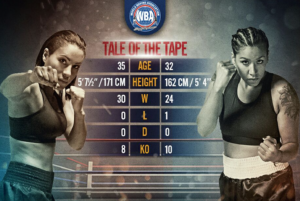 Braekhus and Farias will fight for all the boxing organization welterweight titles next Saturday