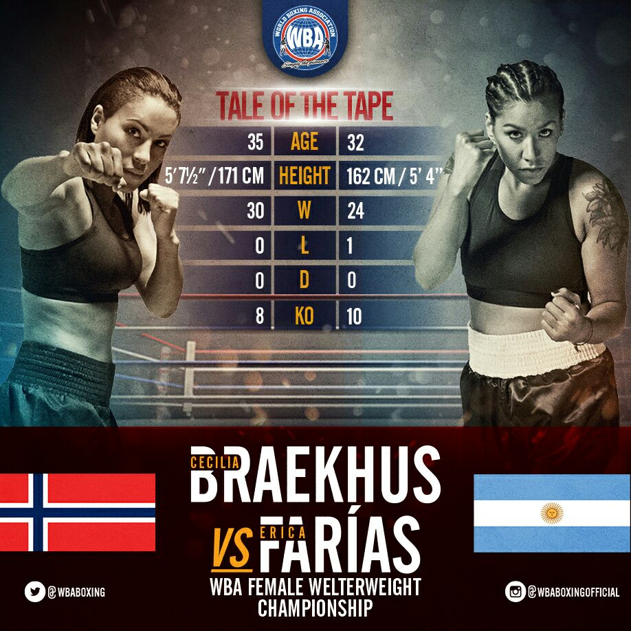Braekhus And Farias Will Fight For All The Boxing