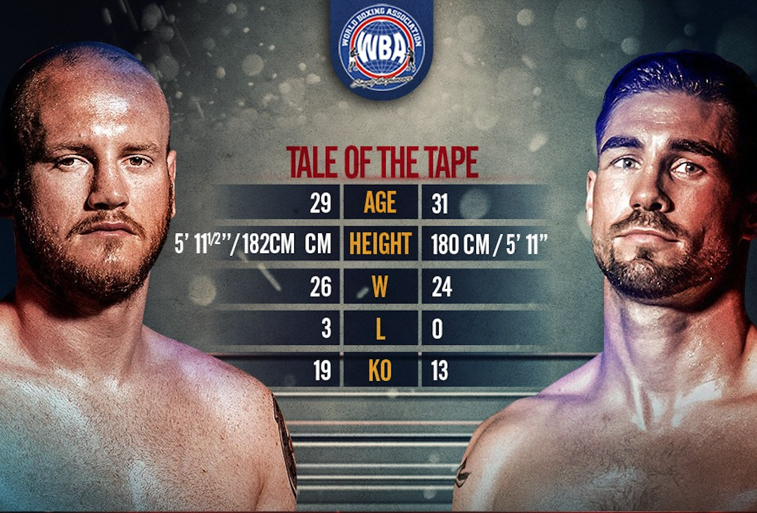 Groves and Cox make weight in Wembley Arena