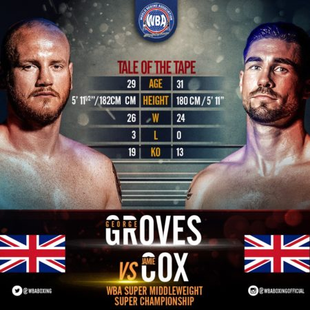 Groves and Cox make weight in Wembley.