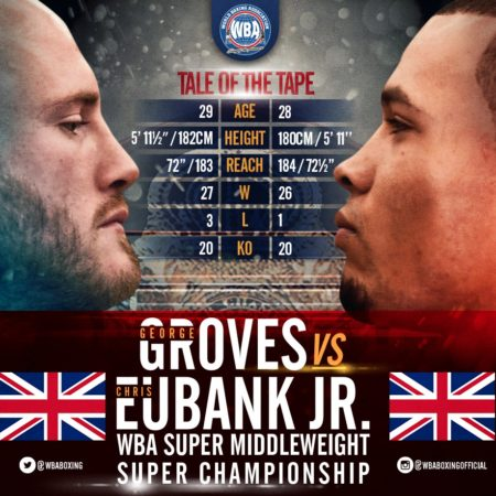 Groves and Eubank Jr made weight.