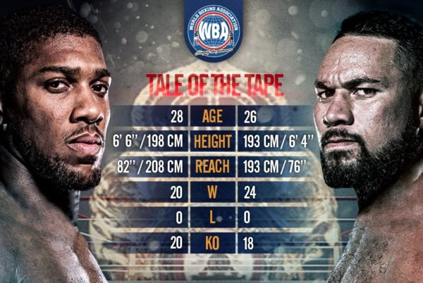 Joshua Ready to Defend Title Against Parker