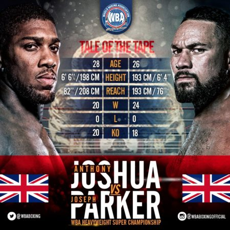 Joshua Ready to Defend Title Against Parker.