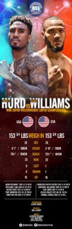 Jarrett Hurd vs Julian Williams Tale of the tape