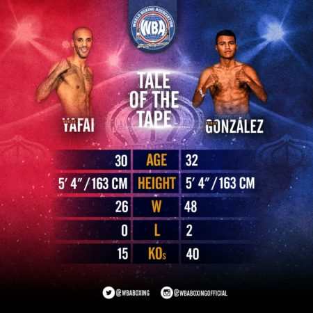 Yafai & Gonzalez will fight for the WBA Super Flyweight belt on Saturday