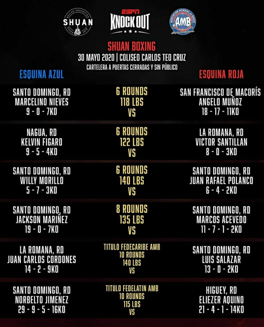 Dominican fighters to be tested for Covid-19 on Wednesday
